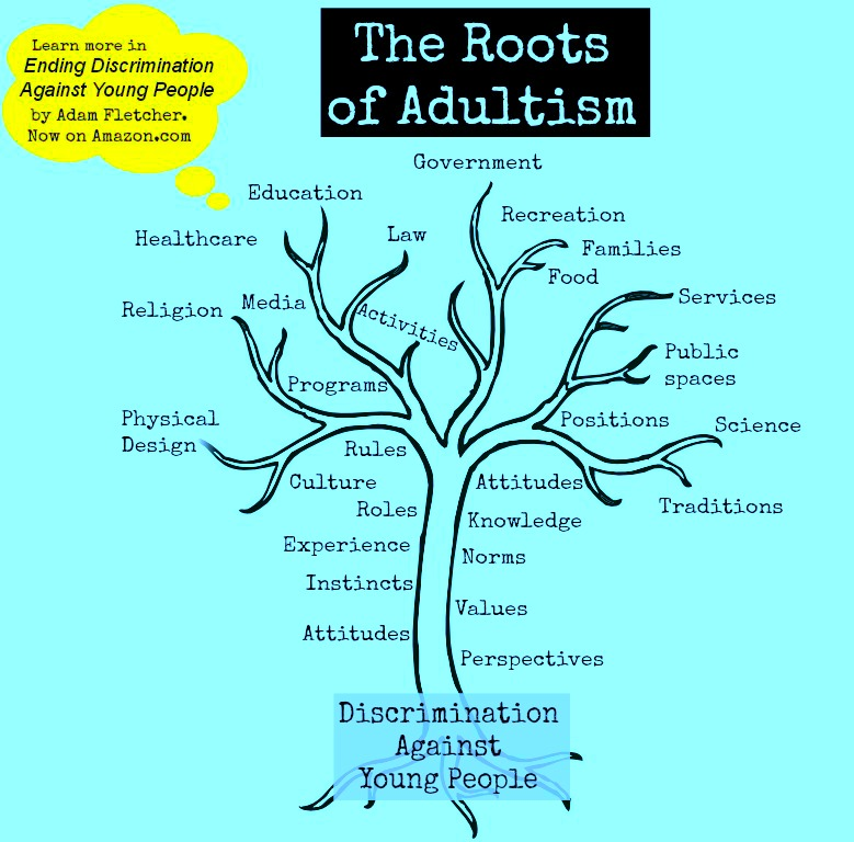 Roots of Adultism by Adam Fletcher