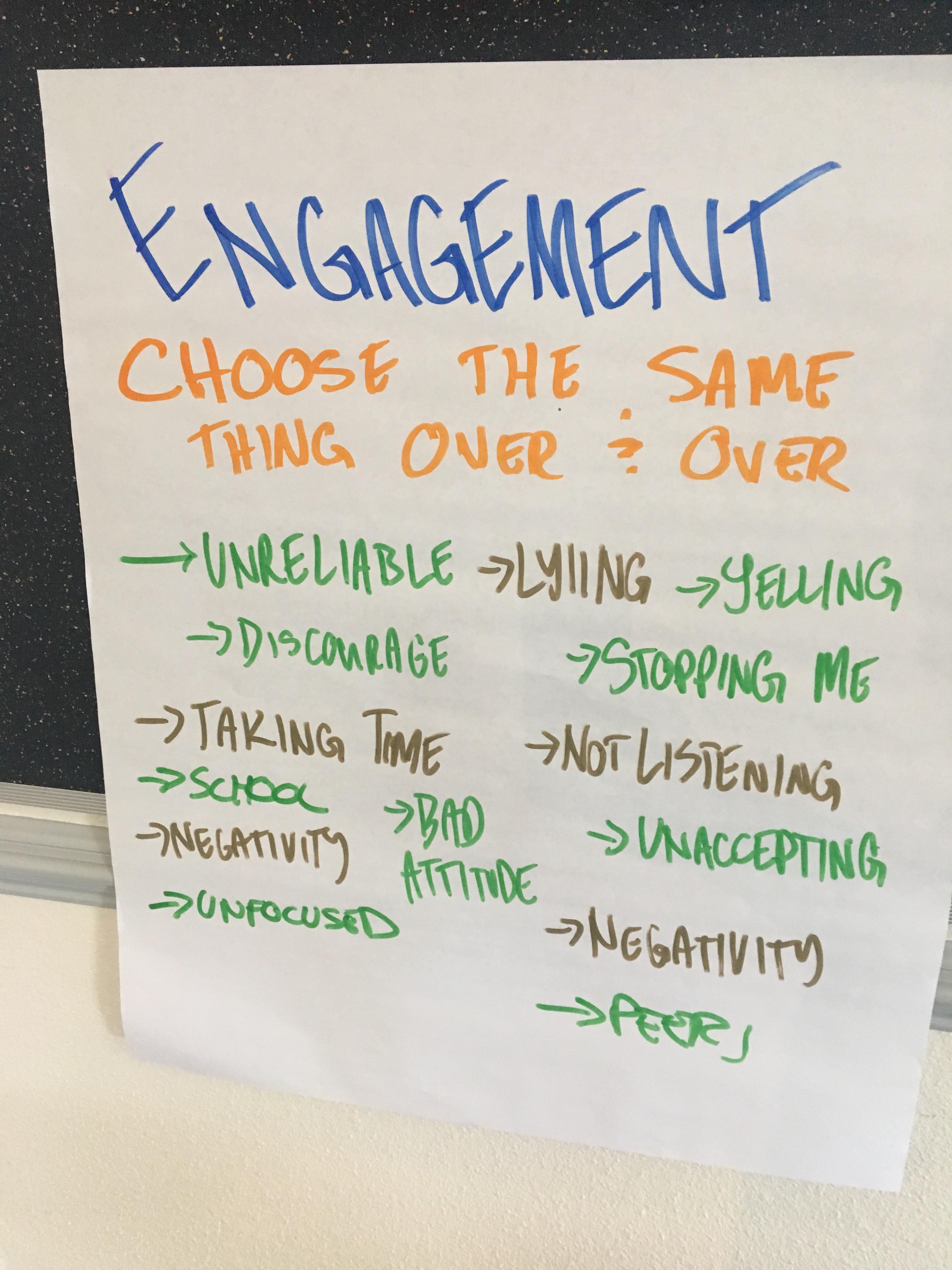 These are barriers to Youth Engagement at home identified by youth and parents in my last workshop.
