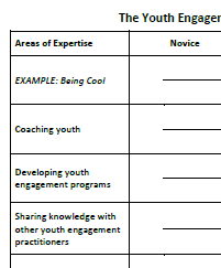 Contact me for a copy of the Youth Engagement Equalizer at https://adamfletcher.net/contact-me/