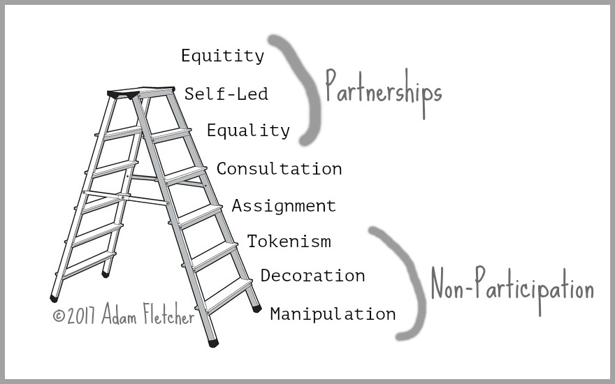 2017 Ladder of Volunteerism
