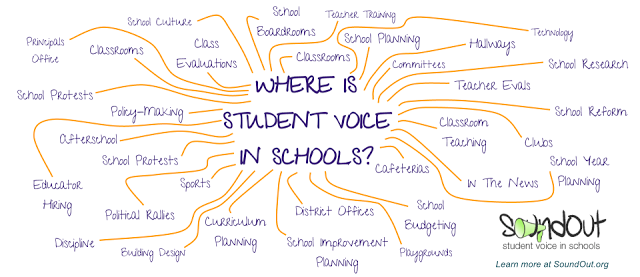 Where Is Student Voice in Schools?
