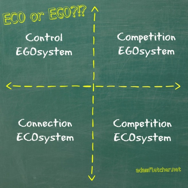 The EGOsystem/ECOsystem dynamic as illustrated by Adam Fletcher