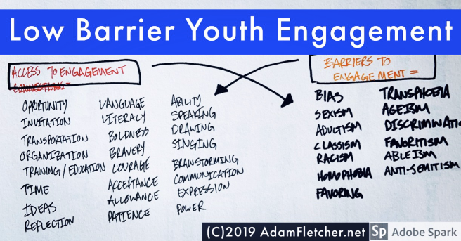 Illustrates the barriers and access points for youth engagement