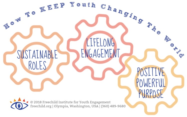 How to keep youth changing the world by Adam Fletcher for Freechild Institute for Youth Engagement